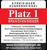 Freisinger Kundenspiegel